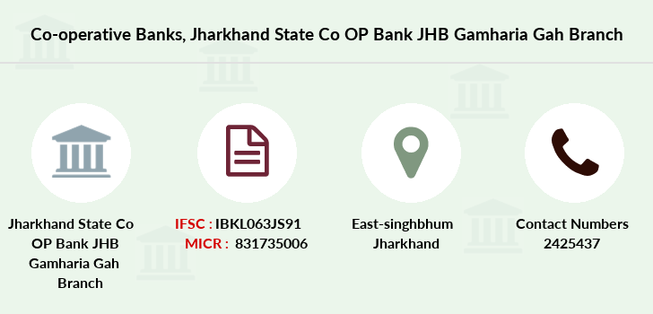 Co-operative-banks Jharkhand-state-co-op-bank-jhb-gamharia-gah branch