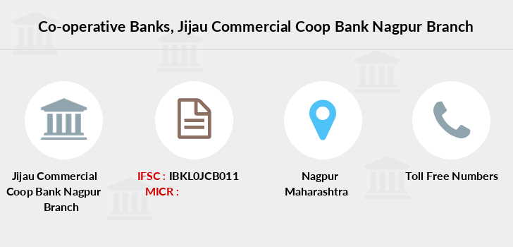 Co-operative-banks Jijau-commercial-coop-bank-nagpur branch