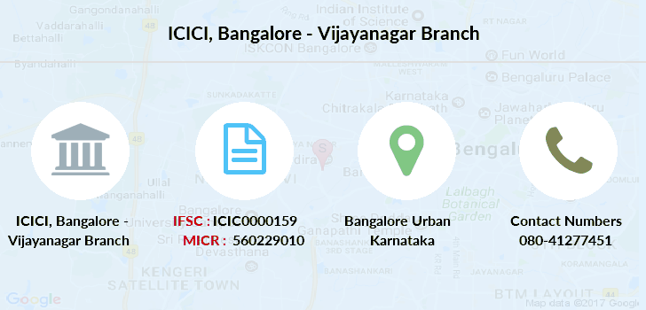 icici bank call centre number bangalore