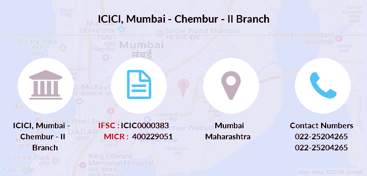 swift code icici bank mumbai chembur