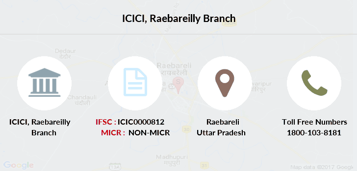 Icici-bank Rae-bareli branch