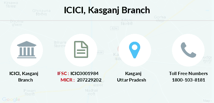 Icici bank forex branches gurgaon