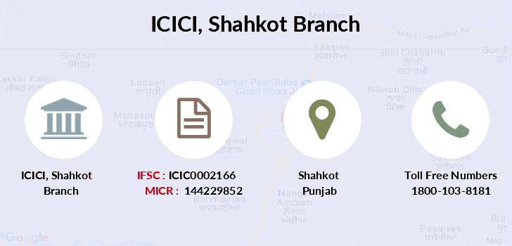 Icici-bank Shahkot branch