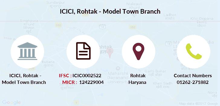 icici bank ifsc code delhi model town