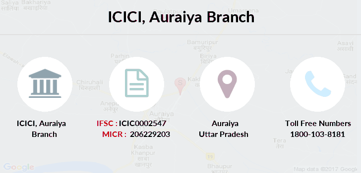 Icici-bank Auraiya branch