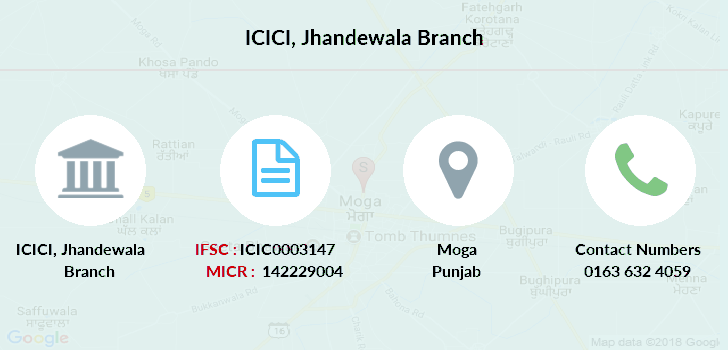Icici-bank Jhandewala branch