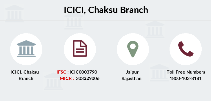 Icici-bank Chaksu branch