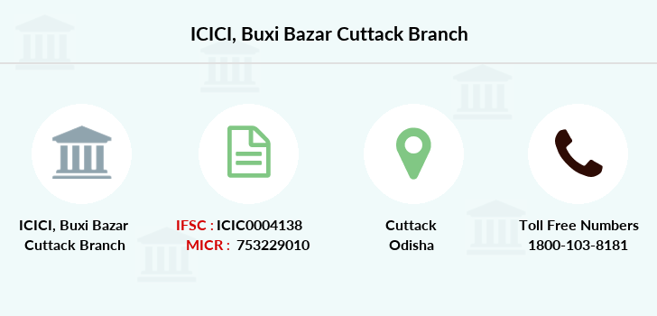 Icici-bank Buxi-bazar-cuttack branch