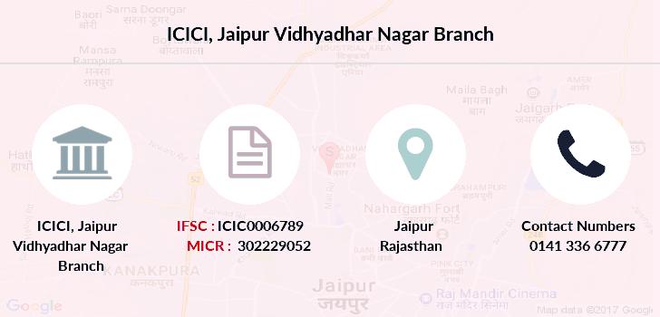 icici bank regional office jaipur address