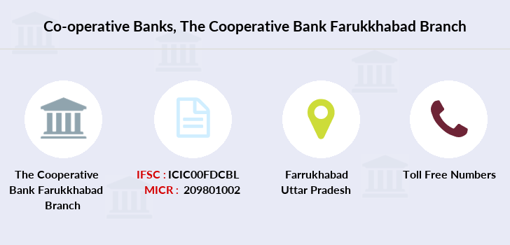Co-operative-banks The-cooperative-bank-farukkhabad branch