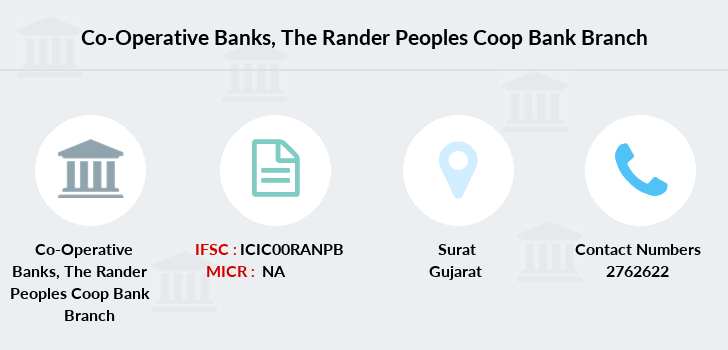 Co-operative-banks The-rander-peoples-coop-bank-limited branch