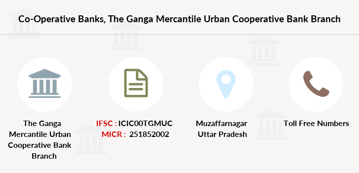 Co-operative-banks The-ganga-mercantile-urban-cooperative-bank branch