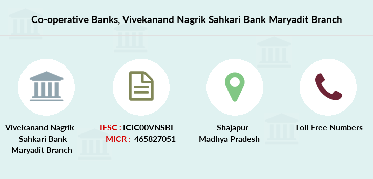 Co-operative-banks Vivekanand-nagrik-sahkari-bank-maryadit branch