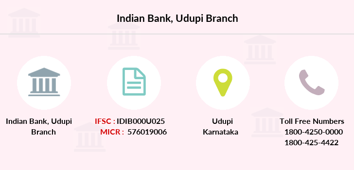 Indian-bank Udupi branch