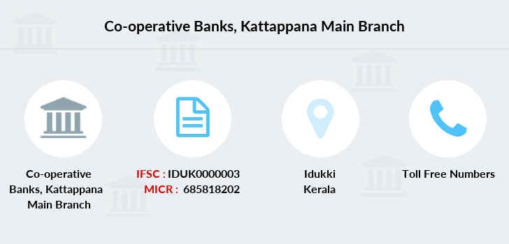 Co-operative-banks Kattappana-main branch