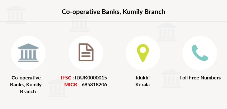 Co-operative-banks Kumily branch