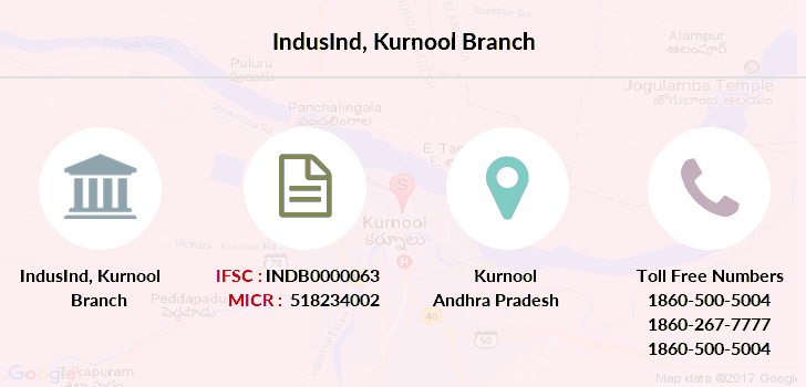 Indusind-bank Kurnool branch