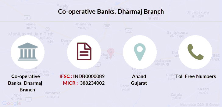 Co-operative-banks Dharmaj branch