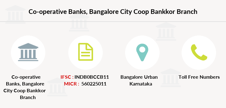 Co-operative-banks Bangalore-city-coop-bankkor branch