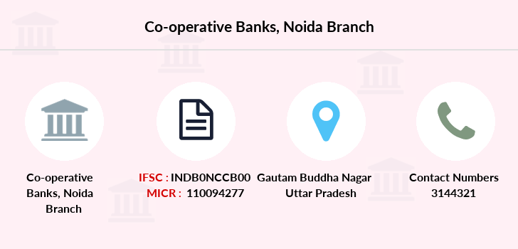 Co-operative-banks Noida branch