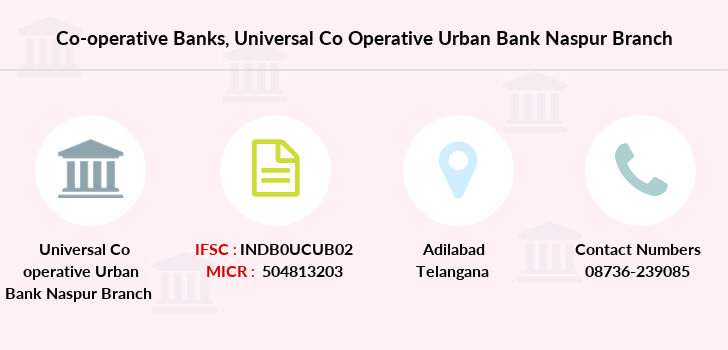 Co-operative-banks Universal-co-operative-urban-bank-naspur branch