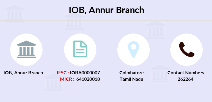 Indian-overseas-bank Annur branch