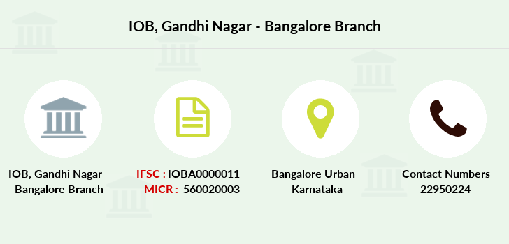 Indian-overseas-bank Gandhi-nagar-bangalore branch