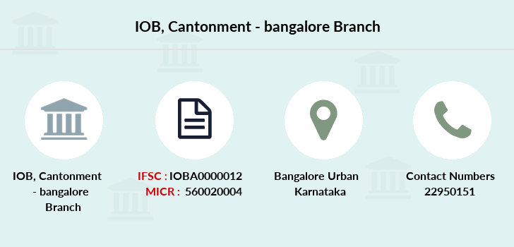 Indian-overseas-bank Cantonment-bangalore branch