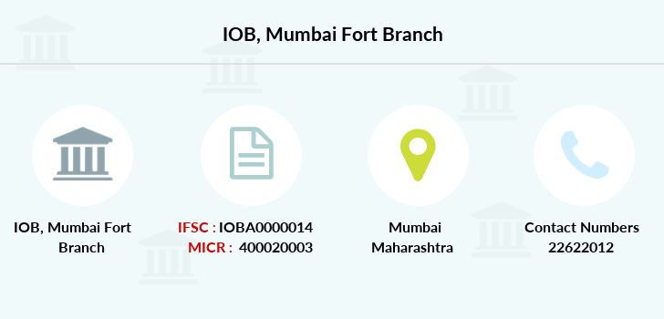 Indian-overseas-bank Mumbai-fort branch