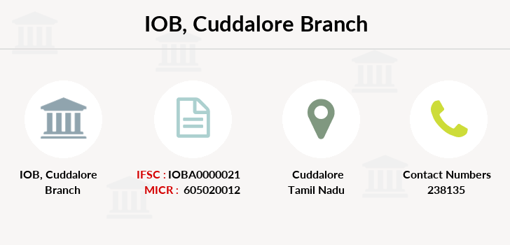Indian-overseas-bank Cuddalore branch