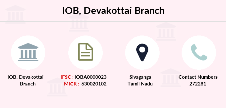 Indian-overseas-bank Devakottai branch