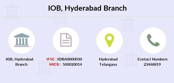 Indian-overseas-bank Hyderabad branch