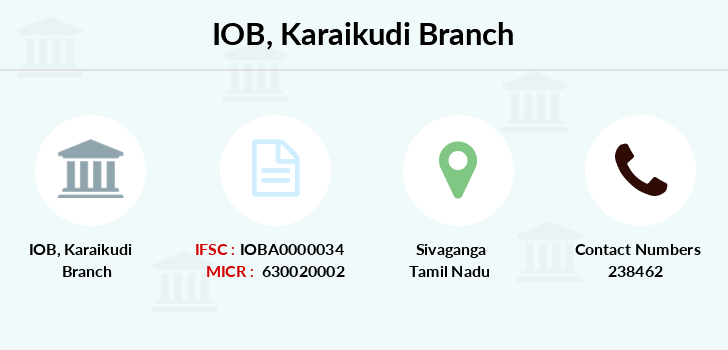Indian-overseas-bank Karaikudi branch