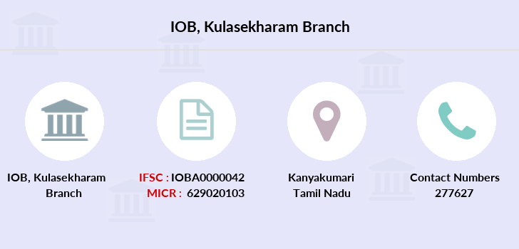 Indian-overseas-bank Kulasekharam branch