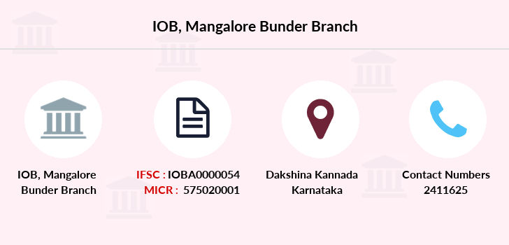 Indian-overseas-bank Mangalore-bunder branch