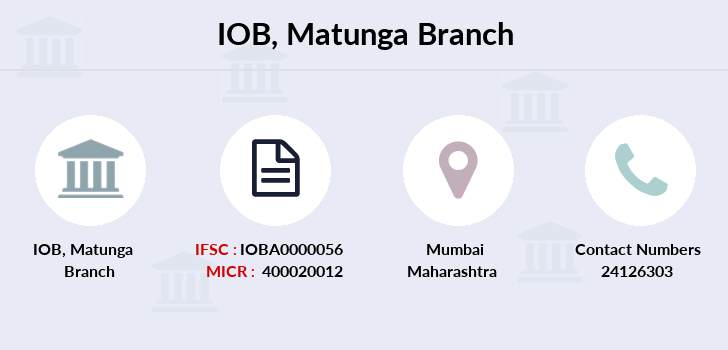Indian-overseas-bank Matunga branch