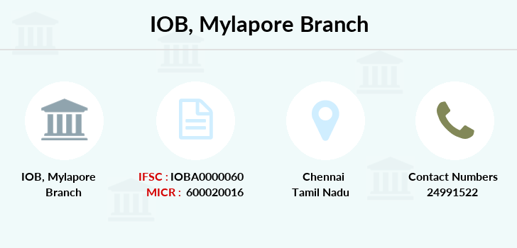 Indian-overseas-bank Mylapore branch