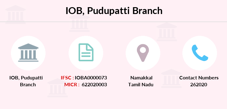 Indian-overseas-bank Pudupatti branch