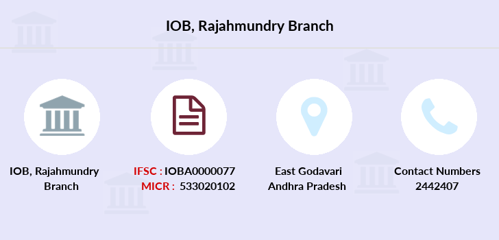 Indian-overseas-bank Rajahmundry branch