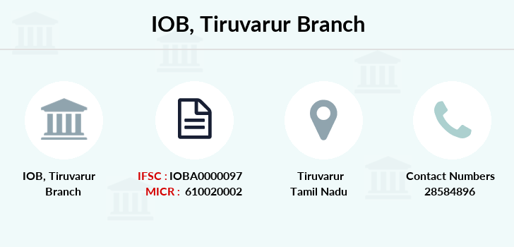 Indian-overseas-bank Tiruvarur branch