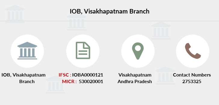 Indian-overseas-bank Visakhapatnam branch