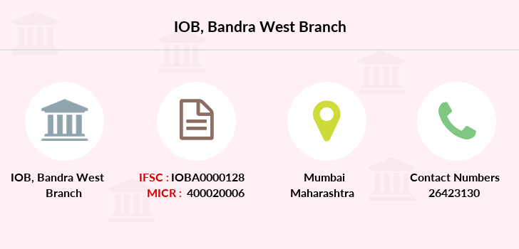 Indian-overseas-bank Bandra-west branch