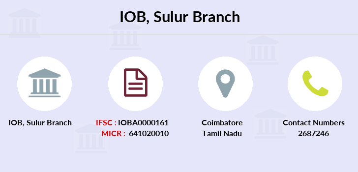 Indian-overseas-bank Sulur branch