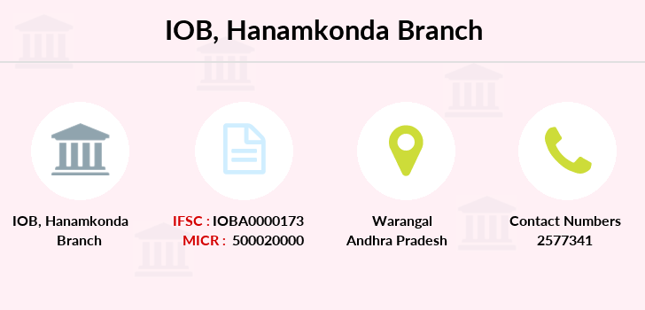 Indian-overseas-bank Hanamkonda branch