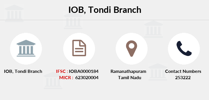 Indian-overseas-bank Tondi branch