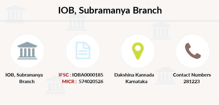 Indian-overseas-bank Subramanya branch
