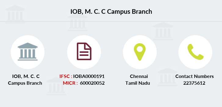 Indian-overseas-bank M-c-c-campus branch