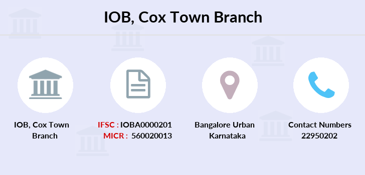 Indian-overseas-bank Cox-town branch