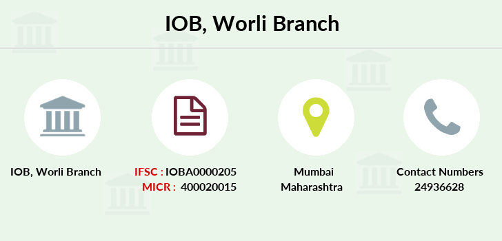 Indian-overseas-bank Worli branch