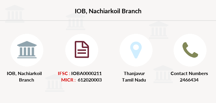 Indian-overseas-bank Nachiarkoil branch